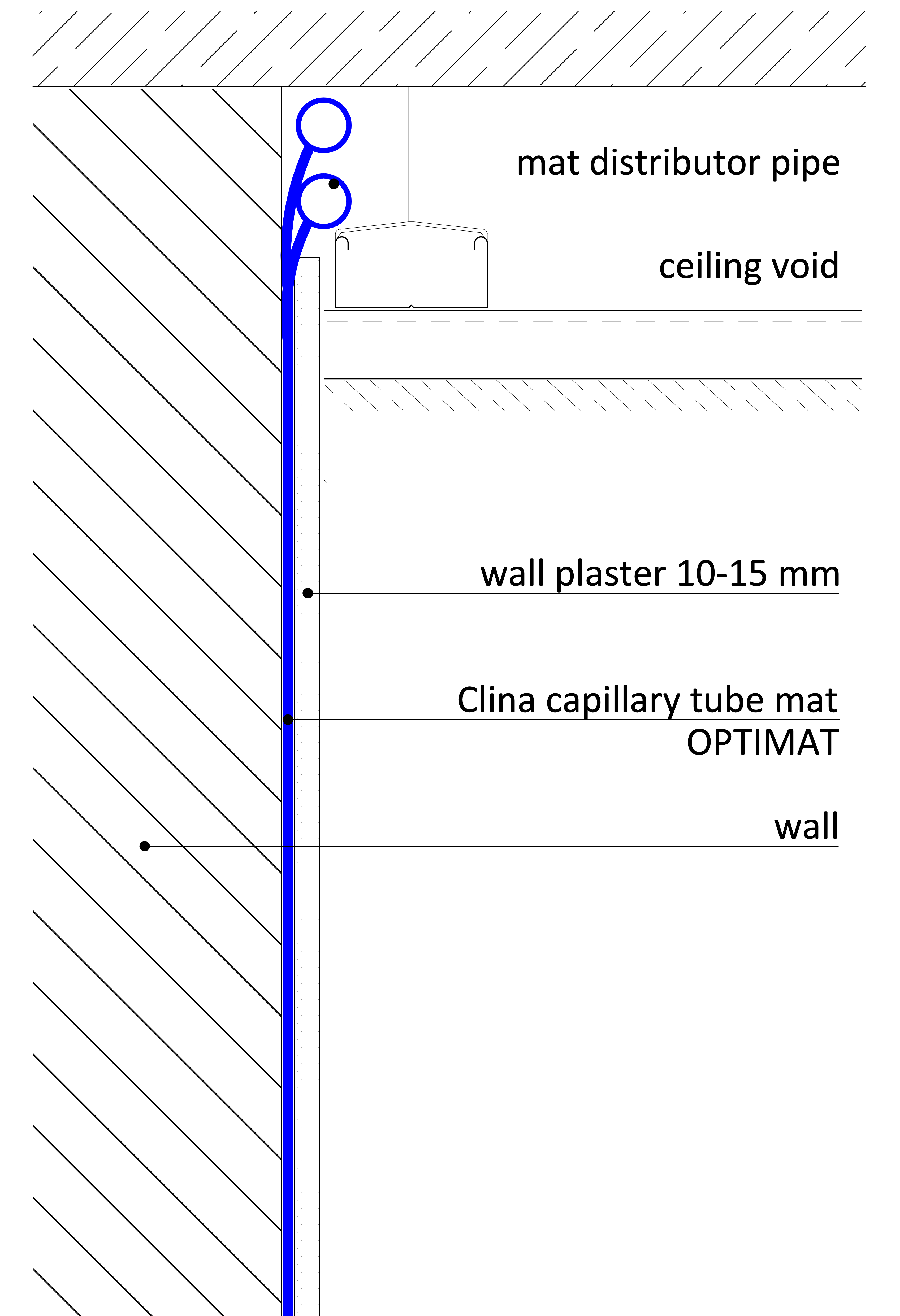 Section view plaster on GBD or brickwork or concrete_wall_MDP in ceiling void